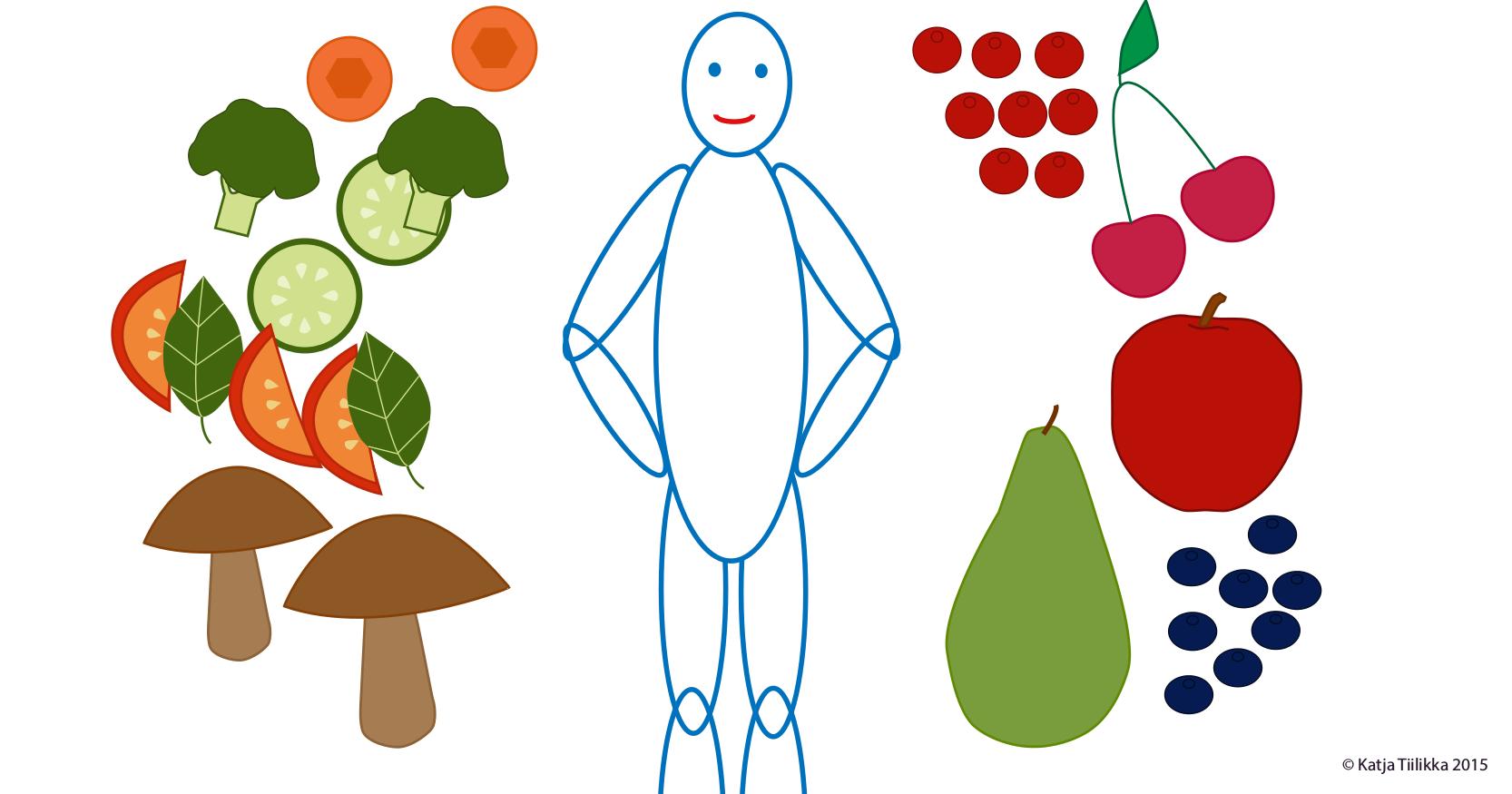 Terveelliset kasvikset